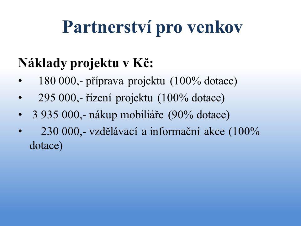 Projekty spolupráce Harmonogram: 22.6.2009 – odevzdání žádostí na SZIF Praha Červenec – říjen 2009 - administrativní kontrola, hodnocení žádostí Říjen – listopad 2009 – podpis dohody o přidělené dotaci 2010 - vlastní realizace projektů spolupráce