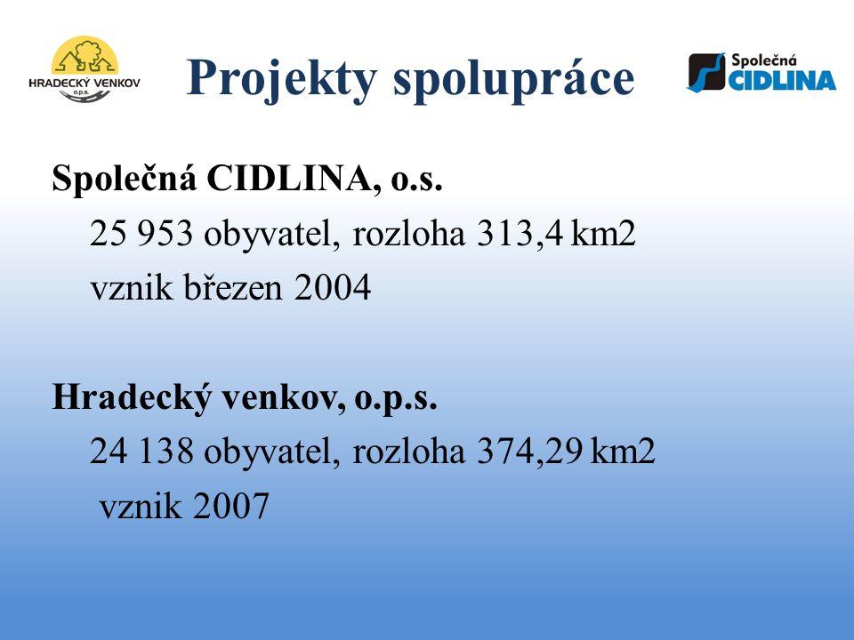 Projekty spolupráce Společná CIDLINA, o.s. 25 953 obyvatel, rozloha 313,4 km2 vznik březen 2004 Hradecký venkov, o.p.s. 24 138 obyvatel, rozloha 374,2