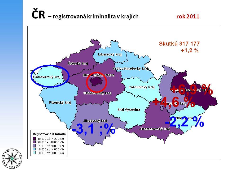 ČR – meziroční změna registrované kriminality v okresech v roce 2011 + + - - 27,2 % 20,7 % 21,3 % -13,8 % -11,9 % -14,5 %