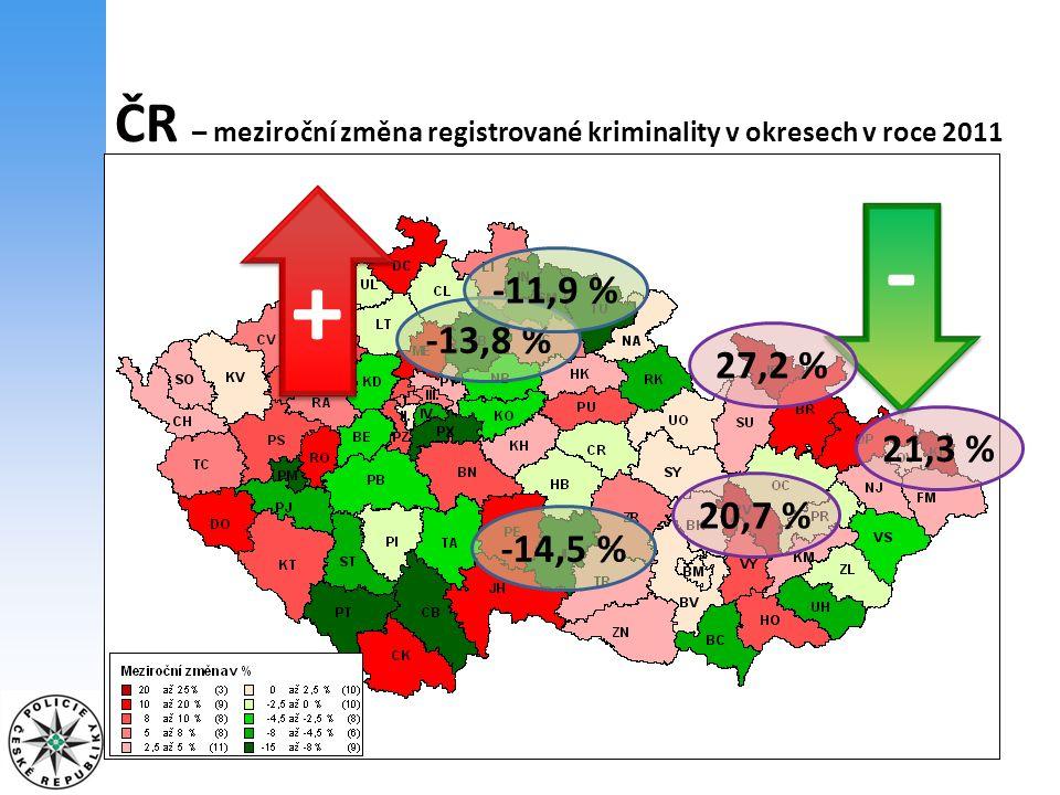 ČR – Celková objasněnost (včetně dodatečné) v roce 2011 -1 %+0,7 %-2 %+0,4 %-1,5%+1 %