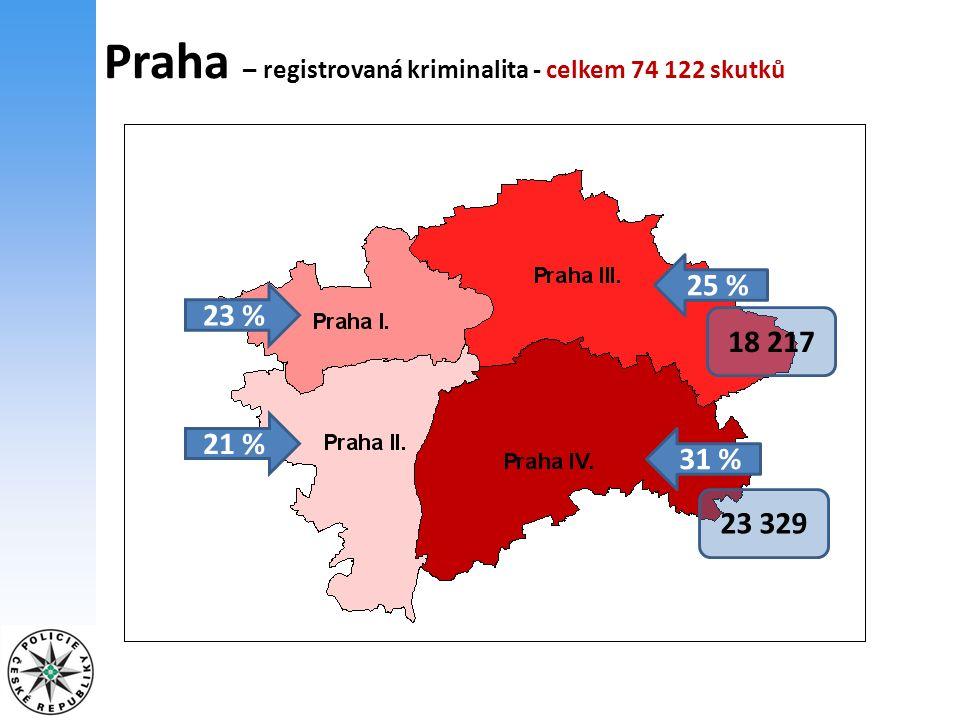 ČR – nejvyšší registrovaná kriminalita OSTRAVA BRNO - MĚSTO KARVINÁ PLZEŇ - MĚSTO OLOMOUC ČESKÉ BUDĚJOVICE 18 624 16 069 9 798 6 146 6 065 5 666