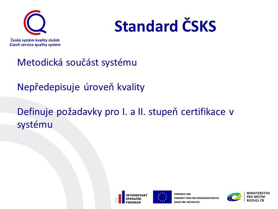 Standard ČSKS Metodická součást systému Nepředepisuje úroveň kvality Definuje požadavky pro I.