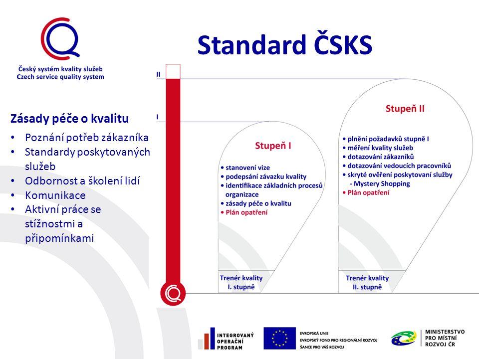 Standard ČSKS Zásady péče o kvalitu Poznání potřeb zákazníka Standardy poskytovaných služeb Odbornost a školení lidí Komunikace Aktivní práce se stížn