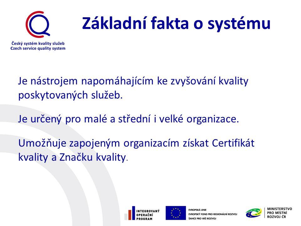 Základní fakta o systému Je nástrojem napomáhajícím ke zvyšování kvality poskytovaných služeb. Je určený pro malé a střední i velké organizace. Umožňu