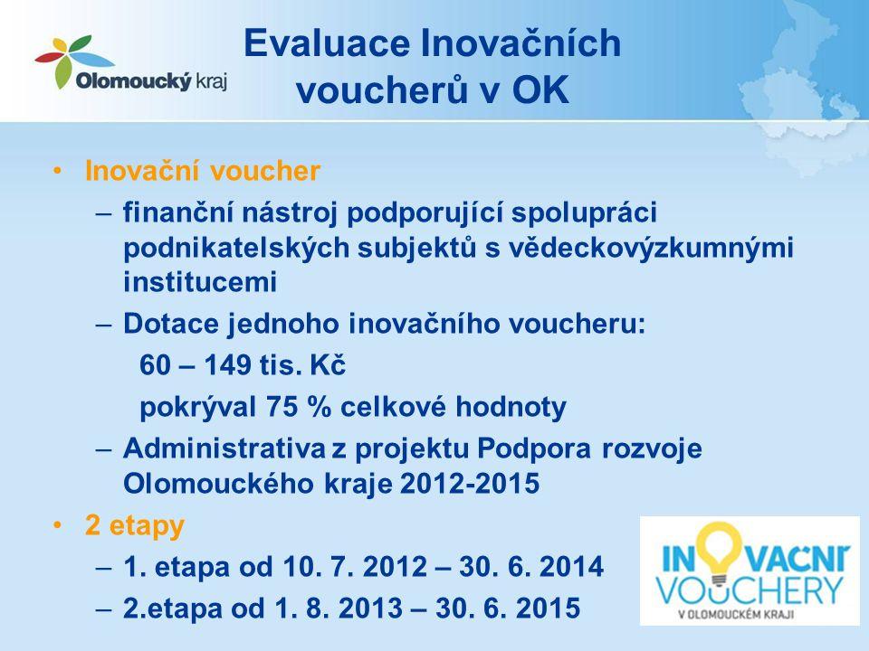 Evaluace Inovačních voucherů v OK Inovační voucher –finanční nástroj podporující spolupráci podnikatelských subjektů s vědeckovýzkumnými institucemi –Dotace jednoho inovačního voucheru: 60 – 149 tis.