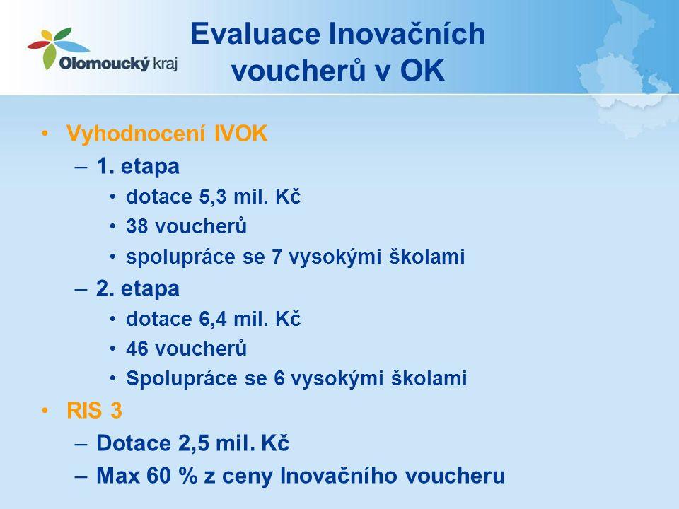 Evaluace Inovačních voucherů v OK Vyhodnocení IVOK –1.