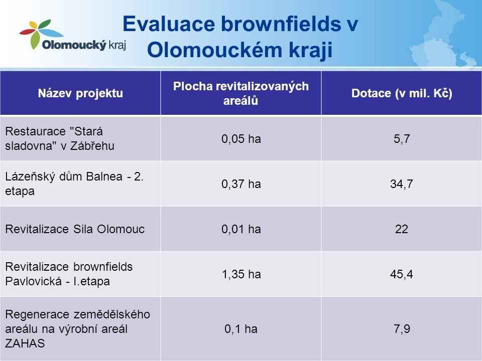 Evaluace brownfields v Olomouckém kraji Název projektu Plocha revitalizovaných areálů Dotace (v mil.