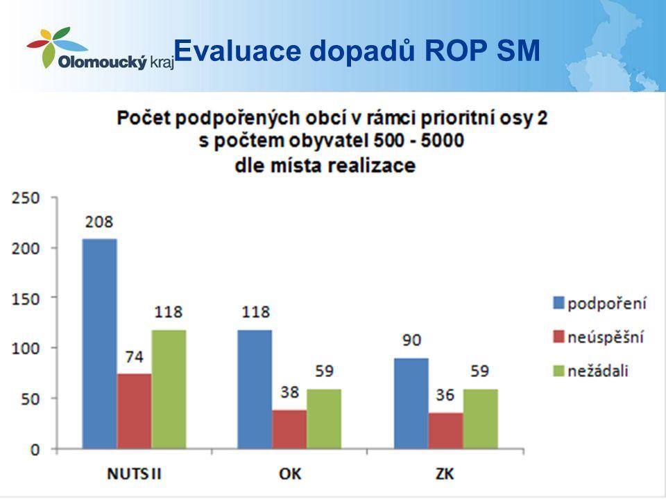Evaluace dopadů ROP SM