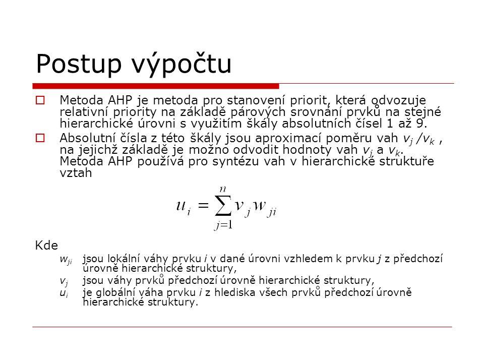 Postup výpočtu  Metoda AHP je metoda pro stanovení priorit, která odvozuje relativní priority na základě párových srovnání prvků na stejné hierarchické úrovni s využitím škály absolutních čísel 1 až 9.