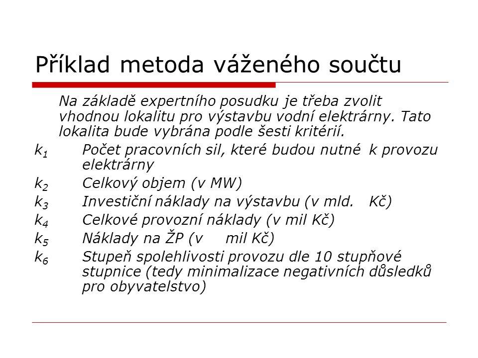 Příklad metoda váženého součtu Na základě expertního posudku je třeba zvolit vhodnou lokalitu pro výstavbu vodní elektrárny.