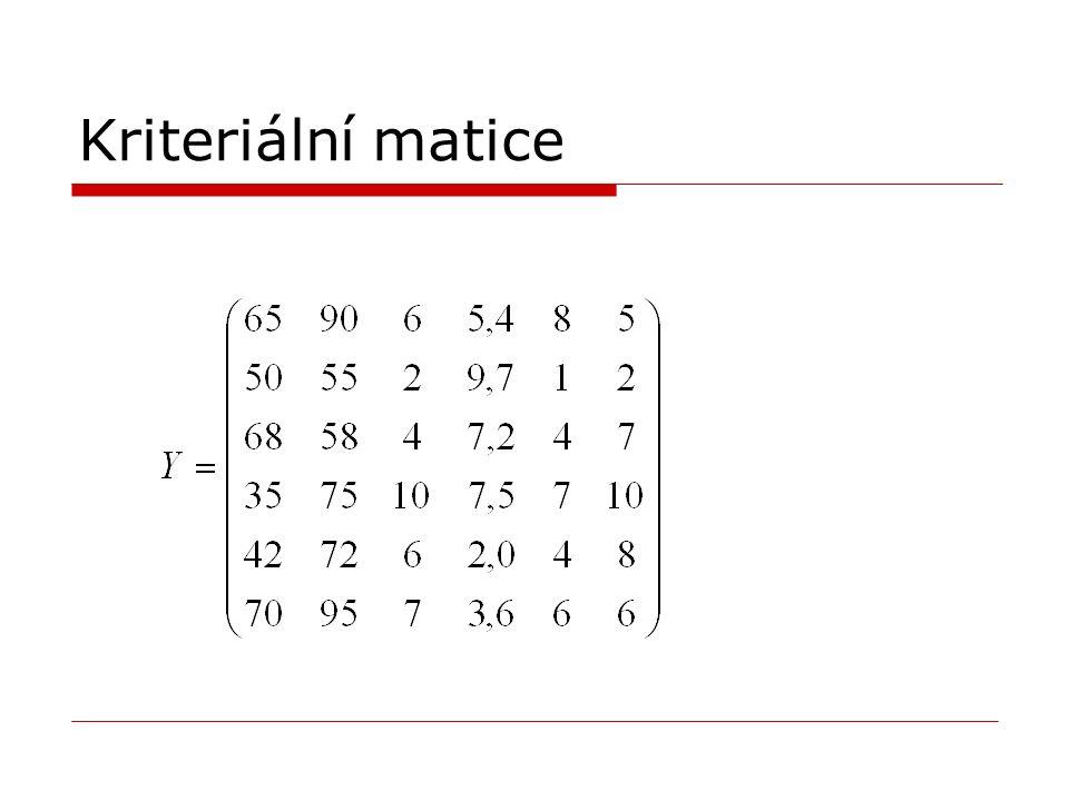 Postup metody Krok 1 Uspořádání kritérií podle důležitosti od nejdůležitějšího po nejméně důležité k 1, k 2, …, k k, Krok 2 Metoda vybírá z množiny variant A, podmnožinu A(1), jejímiž prvky jsou varianty ai, které dosahují maximální hodnoty podle nejvýznamnějšího kritéria k 1.