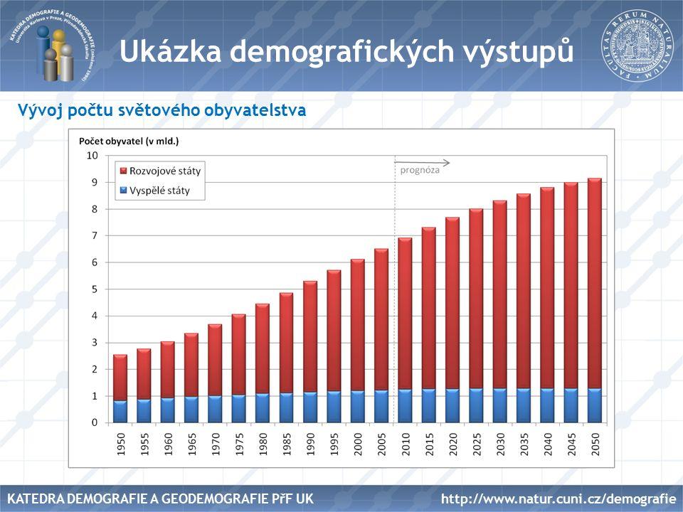 Název Ukázka demografických výstupů Vývoj počtu světového obyvatelstva http://www.natur.cuni.cz/demografieKATEDRA DEMOGRAFIE A GEODEMOGRAFIE PřF UK