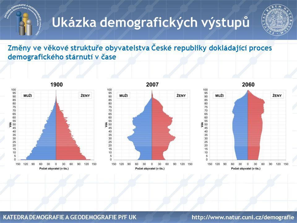 Název Ukázka demografických výstupů Změny ve věkové struktuře obyvatelstva České republiky dokládající proces demografického stárnutí v čase http://www.natur.cuni.cz/demografieKATEDRA DEMOGRAFIE A GEODEMOGRAFIE PřF UK