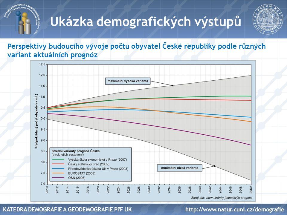 Název Ukázka demografických výstupů Perspektivy budoucího vývoje počtu obyvatel České republiky podle různých variant aktuálních prognóz http://www.natur.cuni.cz/demografieKATEDRA DEMOGRAFIE A GEODEMOGRAFIE PřF UK
