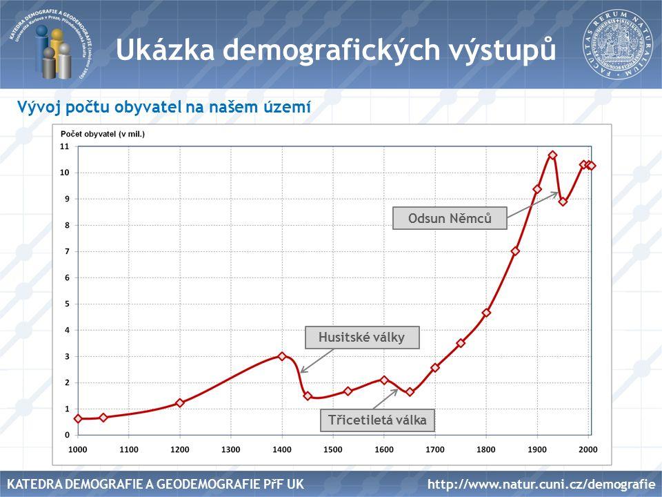 Název Ukázka demografických výstupů Vývoj počtu obyvatel na našem území http://www.natur.cuni.cz/demografieKATEDRA DEMOGRAFIE A GEODEMOGRAFIE PřF UK Třicetiletá válka Odsun Němců Husitské války