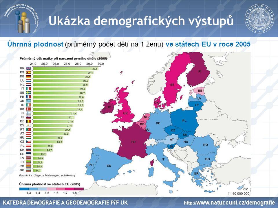 Název Ukázka demografických výstupů Úhrnná plodnost (průměrný počet dětí na 1 ženu) ve státech EU v roce 2005 KATEDRA DEMOGRAFIE A GEODEMOGRAFIE PřF UK http:// www.natur.cuni.cz/demografie