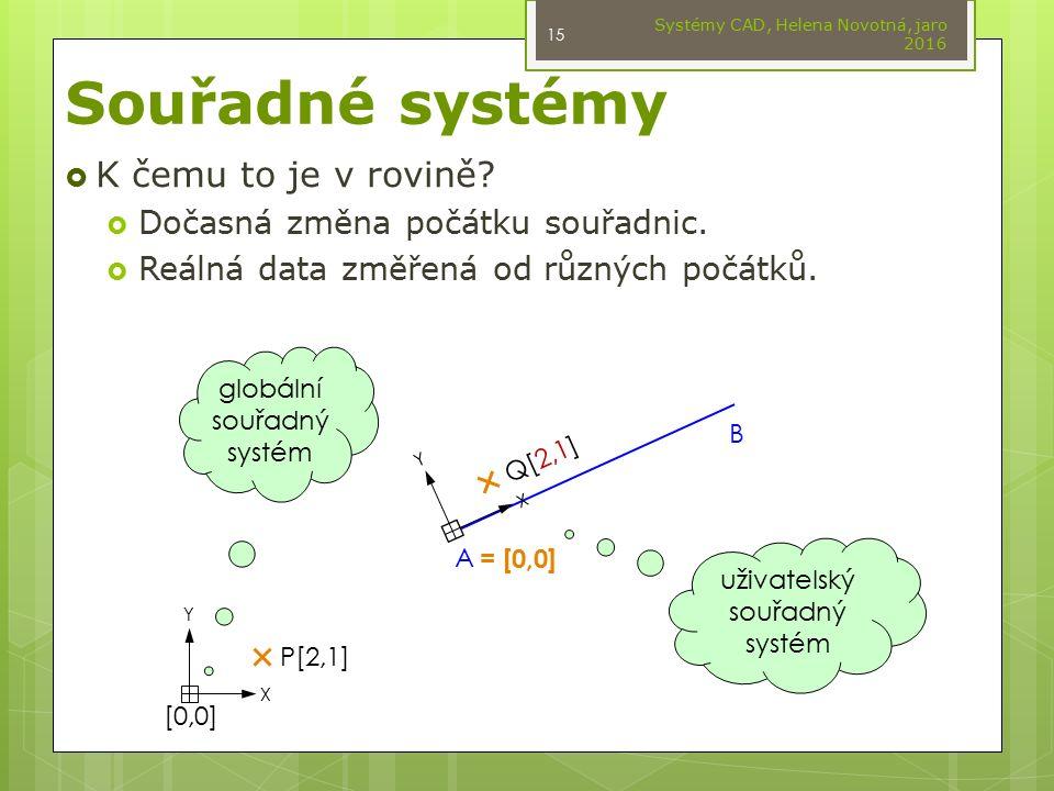 Souřadné systémy  K čemu to je v rovině?  Dočasná změna počátku souřadnic.  Reálná data změřená od různých počátků. Systémy CAD, Helena Novotná, ja