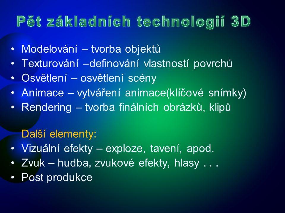 Zdroje: Použité ukázky z programů: CINEMA 4D SPILIN EDITOR VUE 5 INFINITE Internet: cs.wikipedia.org/wiki/Počítačová_3D_grafika