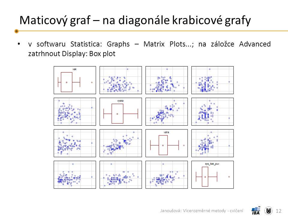 Maticový graf – na diagonále krabicové grafy v softwaru Statistica: Graphs – Matrix Plots...; na záložce Advanced zatrhnout Display: Box plot 12 Janoušová: Vícerozměrné metody - cvičení