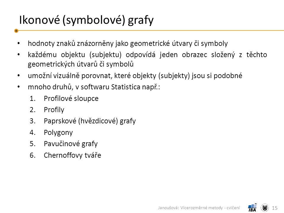 Ikonové (symbolové) grafy hodnoty znaků znázorněny jako geometrické útvary či symboly každému objektu (subjektu) odpovídá jeden obrazec složený z těchto geometrických útvarů či symbolů umožní vizuálně porovnat, které objekty (subjekty) jsou si podobné mnoho druhů, v softwaru Statistica např.: 1.Profilové sloupce 2.Profily 3.Paprskové (hvězdicové) grafy 4.Polygony 5.Pavučinové grafy 6.Chernoffovy tváře 15 Janoušová: Vícerozměrné metody - cvičení