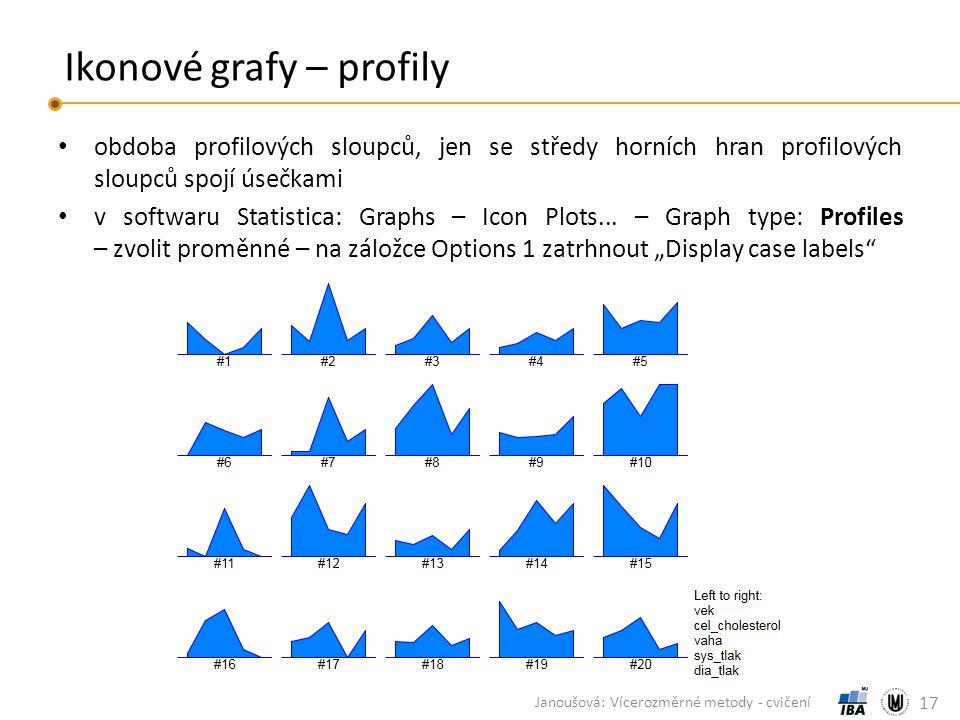 Ikonové grafy – profily obdoba profilových sloupců, jen se středy horních hran profilových sloupců spojí úsečkami v softwaru Statistica: Graphs – Icon Plots...