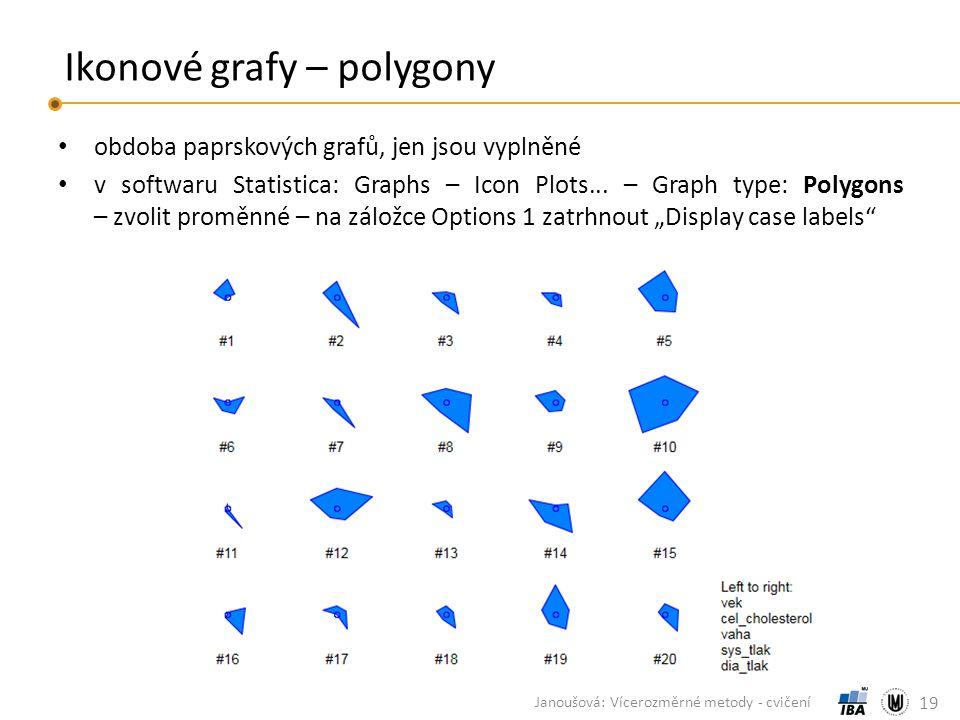 Ikonové grafy – polygony obdoba paprskových grafů, jen jsou vyplněné v softwaru Statistica: Graphs – Icon Plots...