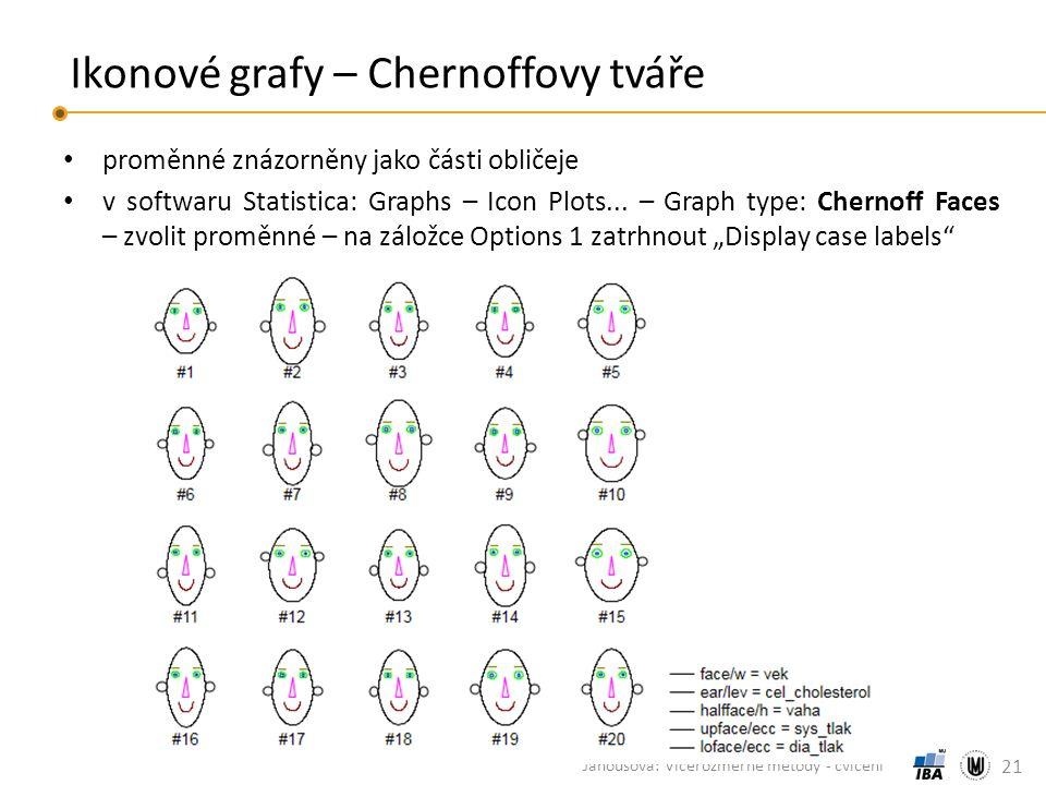 Ikonové grafy – Chernoffovy tváře proměnné znázorněny jako části obličeje v softwaru Statistica: Graphs – Icon Plots...