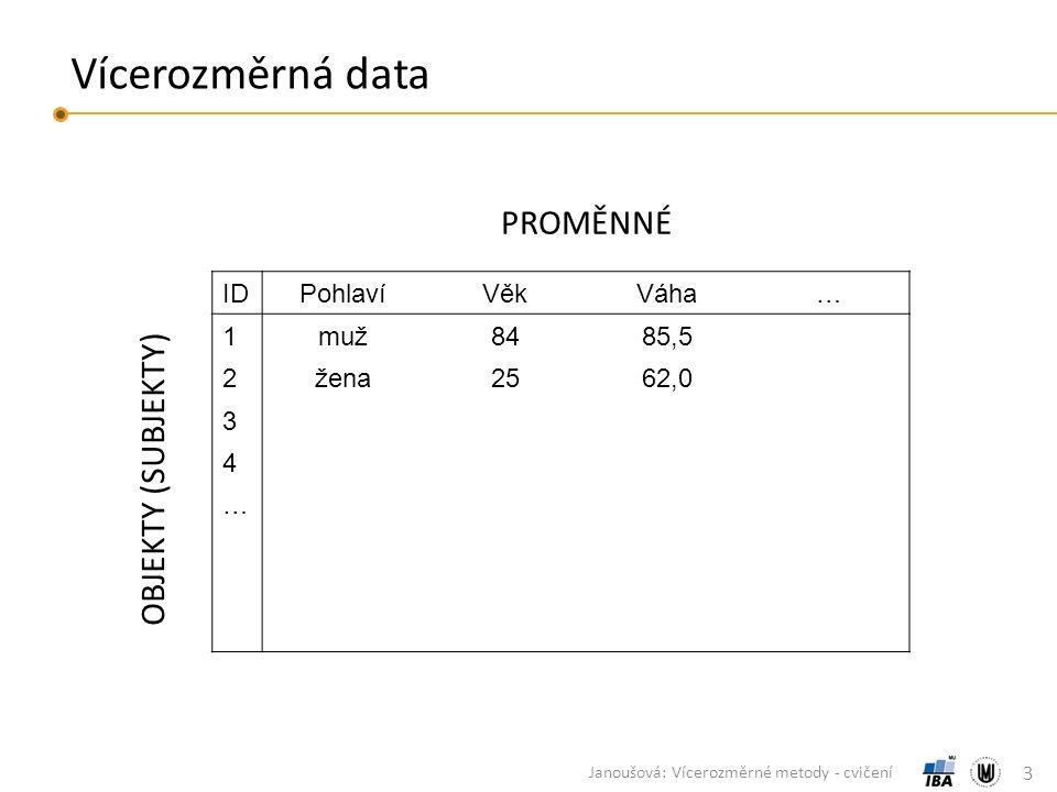 Vícerozměrná data 3 Janoušová: Vícerozměrné metody - cvičení IDPohlavíVěkVáha… 1muž8485,5 2žena2562,0 3 4 … PROMĚNNÉ OBJEKTY (SUBJEKTY)