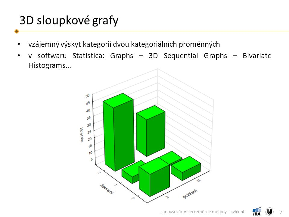 3D sloupkové grafy vzájemný výskyt kategorií dvou kategoriálních proměnných v softwaru Statistica: Graphs – 3D Sequential Graphs – Bivariate Histogram