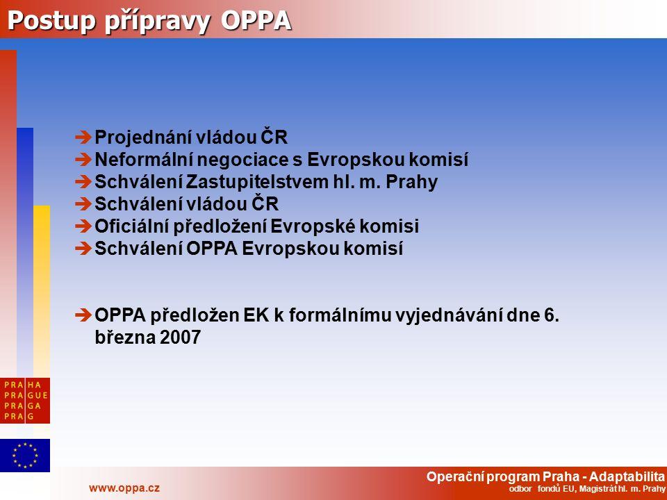 Operační program Praha - Adaptabilita www.oppa.cz odbor fondů EU, Magistrát hl. m. Prahy Postup přípravy OPPA  Projednání vládou ČR  Neformální nego