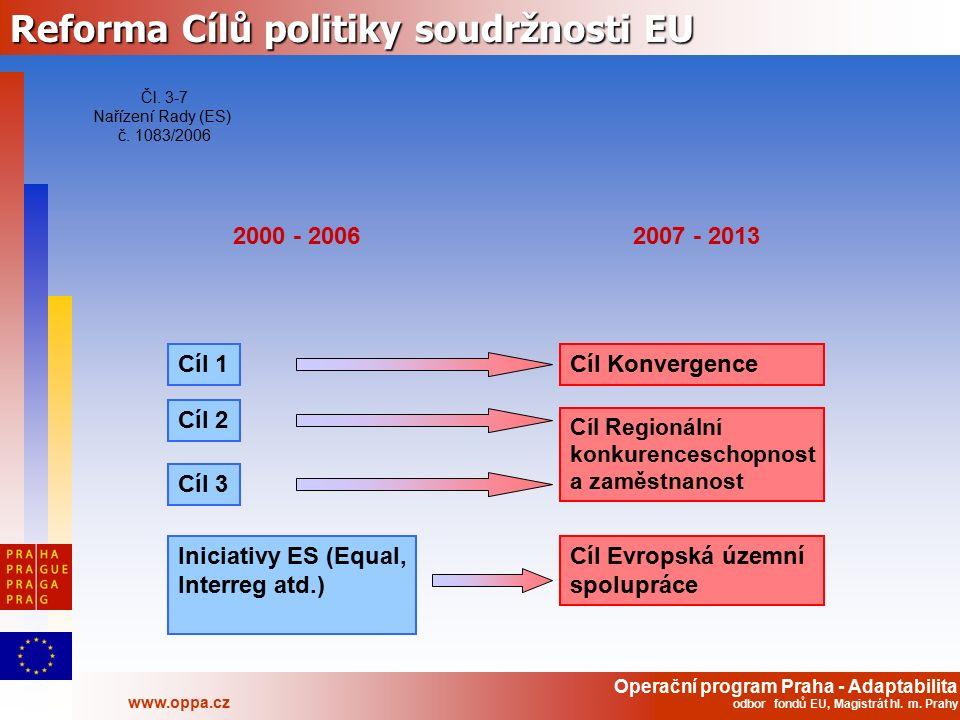 Operační program Praha - Adaptabilita www.oppa.cz odbor fondů EU, Magistrát hl. m. Prahy Reforma Cílů politiky soudržnosti EU Čl. 3-7 Nařízení Rady (E