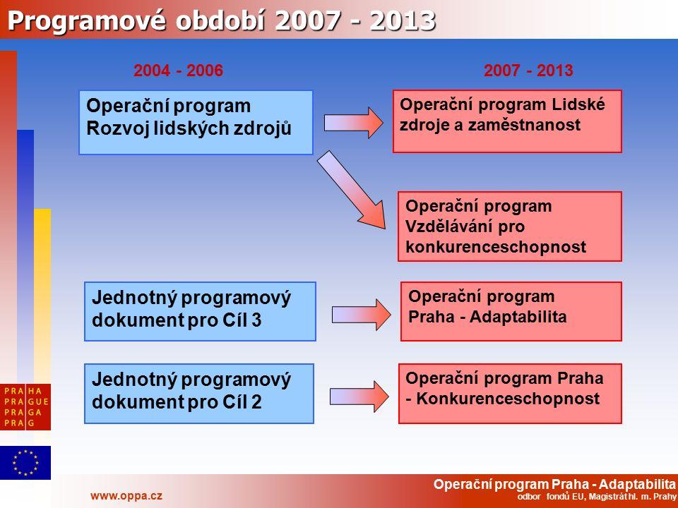 Operační program Praha - Adaptabilita www.oppa.cz odbor fondů EU, Magistrát hl. m. Prahy Programové období 2007 - 2013 Operační program Lidské zdroje