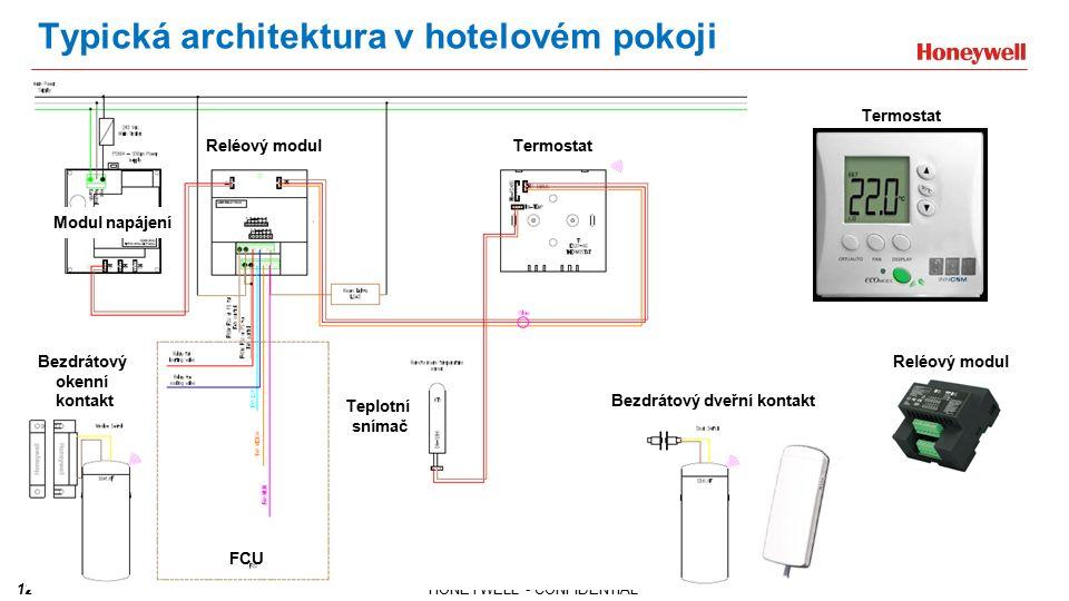 12HONEYWELL - CONFIDENTIAL Typická architektura v hotelovém pokoji Reléový modul Termostat Bezdrátový dveřní kontakt Bezdrátový okenní kontakt Teplotní snímač Reléový modul FCU Modul napájení