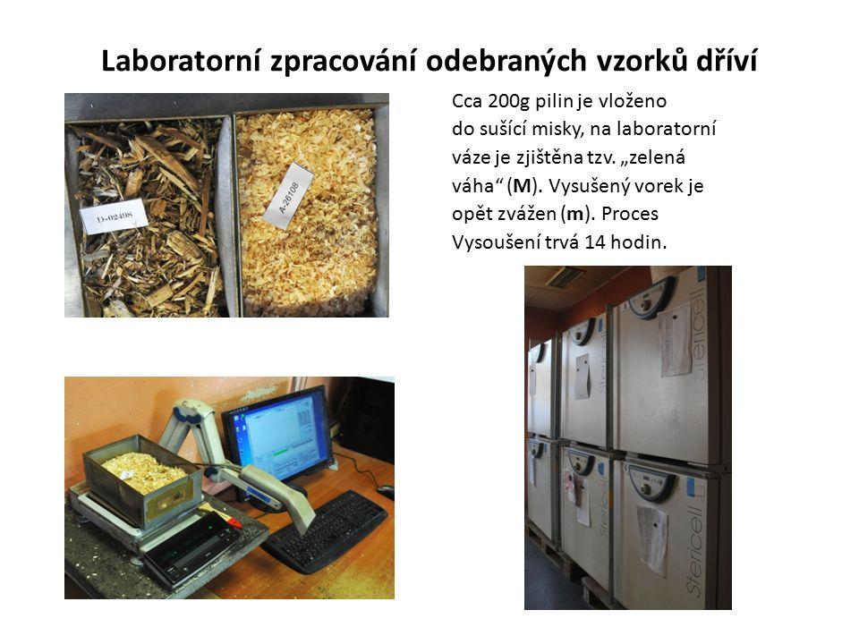 """Laboratorní zpracování odebraných vzorků dříví Cca 200g pilin je vloženo do sušící misky, na laboratorní váze je zjištěna tzv. """"zelená váha"""" (M). Vysu"""