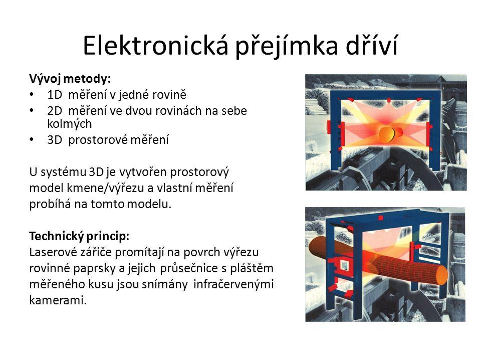 Elektronická přejímka dříví Vývoj metody: 1D měření v jedné rovině 2D měření ve dvou rovinách na sebe kolmých 3D prostorové měření U systému 3D je vyt