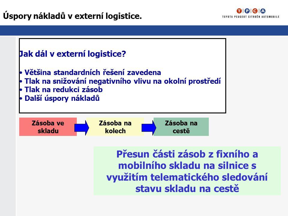 Úspory nákladů v externí logistice. Jak dál v externí logistice? Většina standardních řešení zavedena Tlak na snižování negativního vlivu na okolní pr