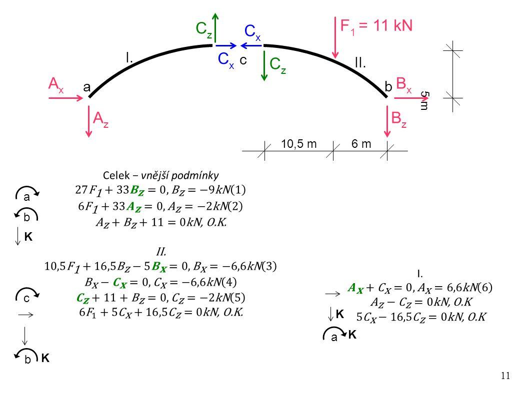 11 AzAz AxAx BzBz BxBx CxCx CxCx CzCz CzCz I. II. F 1 = 11 kN a b c K a b 6 m 10,5 m 5 m c b K a K K