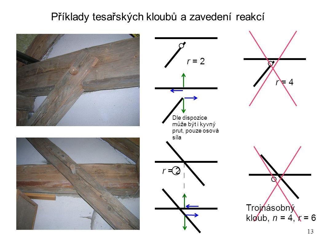 13 Příklady tesařských kloubů a zavedení reakcí r = 2 r = 4 r = 2 Trojnásobný kloub, n = 4, r = 6 Dle dispozice může být i kyvný prut, pouze osová síl