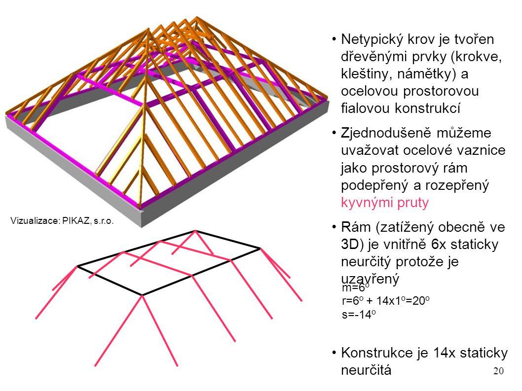 20 Vizualizace: PIKAZ, s.r.o. Netypický krov je tvořen dřevěnými prvky (krokve, kleštiny, námětky) a ocelovou prostorovou fialovou konstrukcí Zjednodu