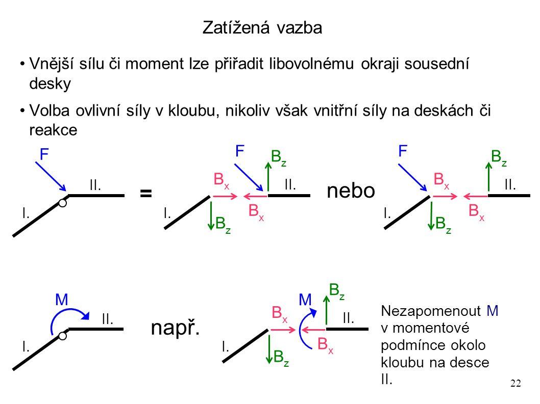 22 Zatížená vazba Vnější sílu či moment lze přiřadit libovolnému okraji sousední desky Volba ovlivní síly v kloubu, nikoliv však vnitřní síly na deskách či reakce I.
