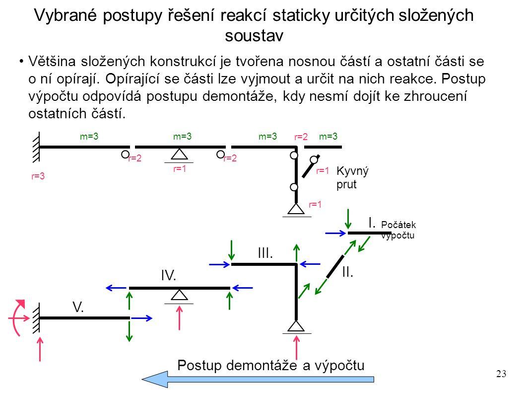 23 Vybrané postupy řešení reakcí staticky určitých složených soustav Většina složených konstrukcí je tvořena nosnou částí a ostatní části se o ní opírají.