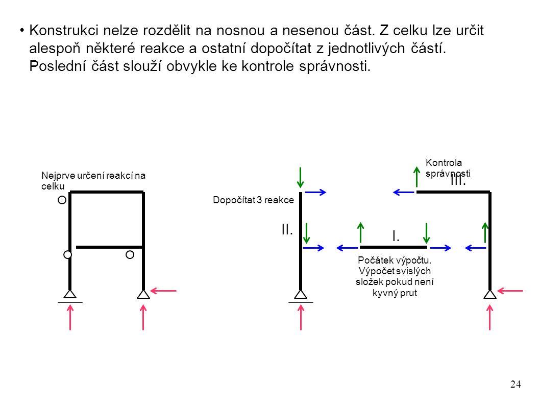 24 Konstrukci nelze rozdělit na nosnou a nesenou část. Z celku lze určit alespoň některé reakce a ostatní dopočítat z jednotlivých částí. Poslední čás