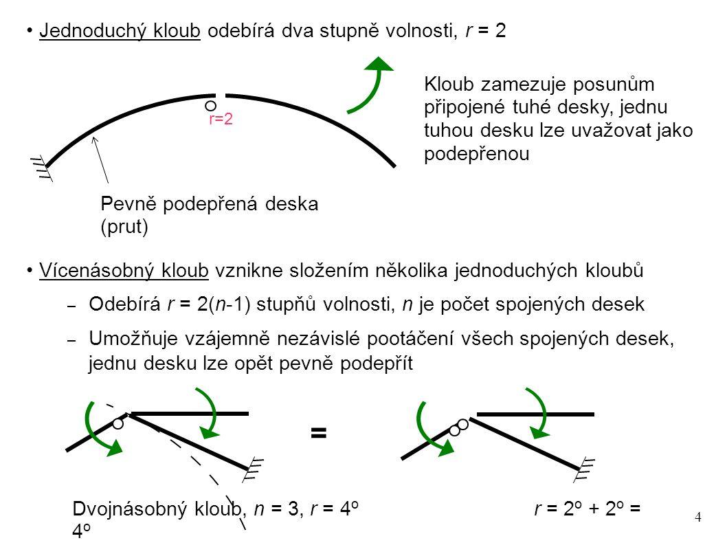 4 Jednoduchý kloub odebírá dva stupně volnosti, r = 2 Vícenásobný kloub vznikne složením několika jednoduchých kloubů – Odebírá r = 2(n-1) stupňů volnosti, n je počet spojených desek – Umožňuje vzájemně nezávislé pootáčení všech spojených desek, jednu desku lze opět pevně podepřít Pevně podepřená deska (prut) Kloub zamezuje posunům připojené tuhé desky, jednu tuhou desku lze uvažovat jako podepřenou Dvojnásobný kloub, n = 3, r = 4 o r = 2 o + 2 o = 4 o = r=2
