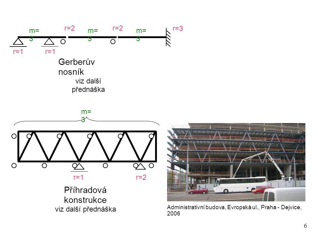 6 Gerberův nosník viz další přednáška Administrativní budova, Evropská ul., Praha - Dejvice, 2006 Příhradová konstrukce viz další přednáška m= 3 r=2 m= 3 r=3 r=2 r=1 r=2 m= 3