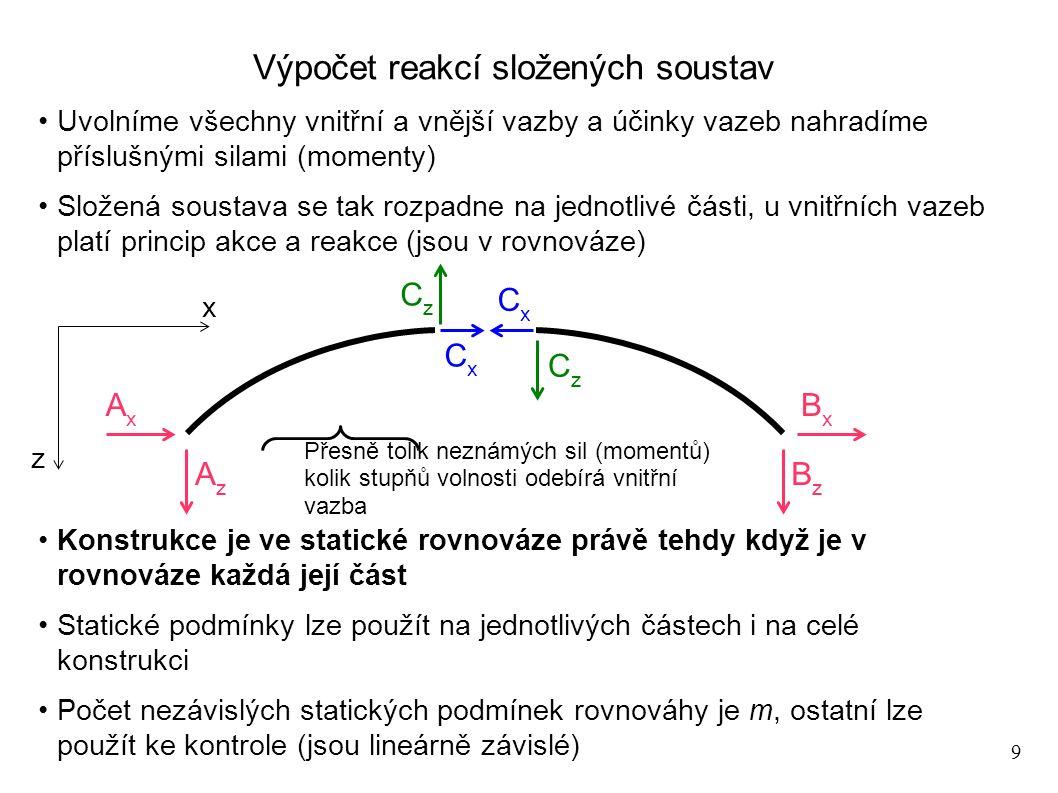 9 Výpočet reakcí složených soustav Uvolníme všechny vnitřní a vnější vazby a účinky vazeb nahradíme příslušnými silami (momenty) Složená soustava se tak rozpadne na jednotlivé části, u vnitřních vazeb platí princip akce a reakce (jsou v rovnováze) Konstrukce je ve statické rovnováze právě tehdy když je v rovnováze každá její část Statické podmínky lze použít na jednotlivých částech i na celé konstrukci Počet nezávislých statických podmínek rovnováhy je m, ostatní lze použít ke kontrole (jsou lineárně závislé) AzAz AxAx BzBz BxBx CxCx CxCx CzCz CzCz Přesně tolik neznámých sil (momentů) kolik stupňů volnosti odebírá vnitřní vazba x z