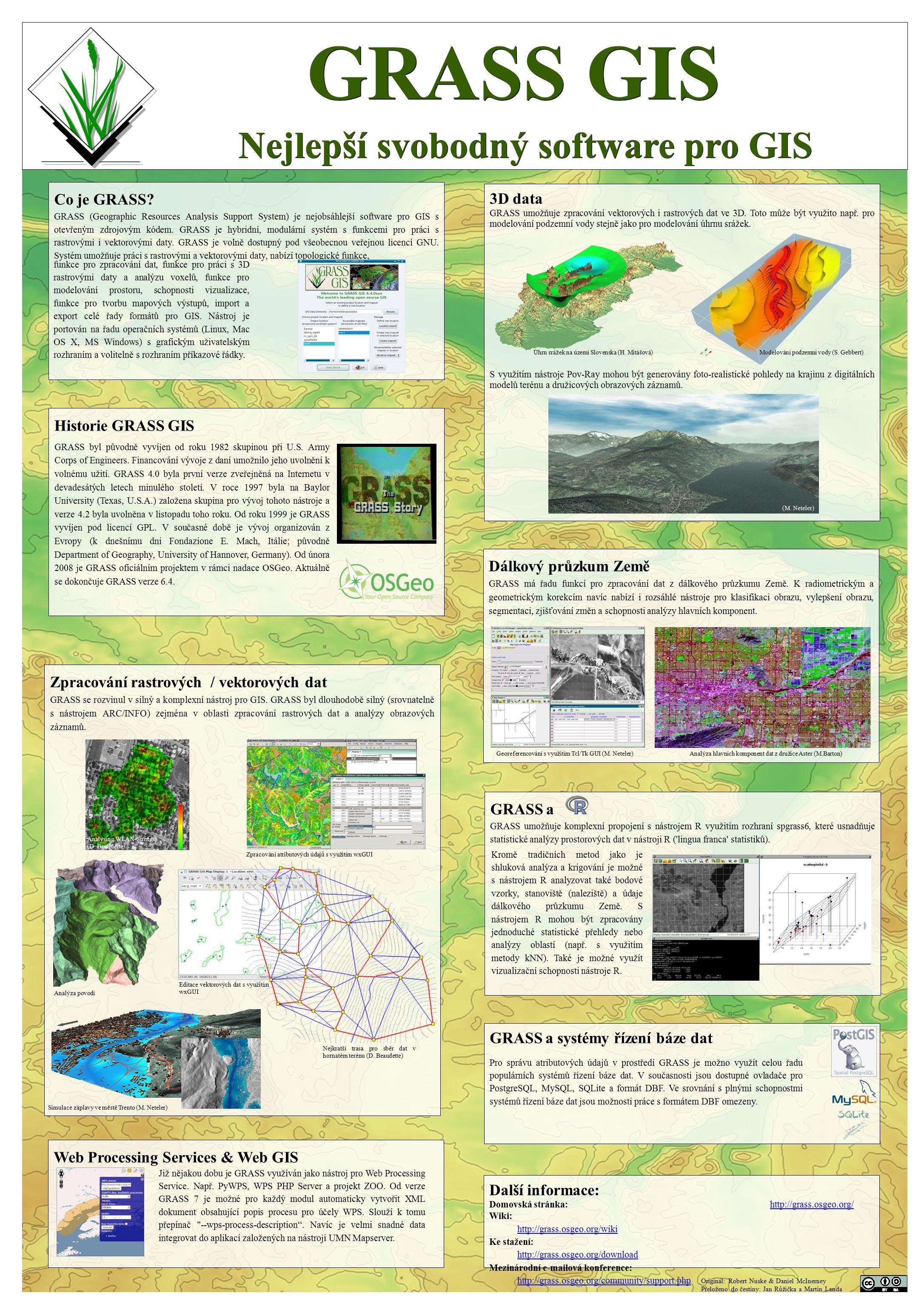 GRASS GIS GRASS GIS Nejlepší svobodný software pro GIS Nejlepší svobodný software pro GIS Další informace: Domovská stránka: http://grass.osgeo.org/ht