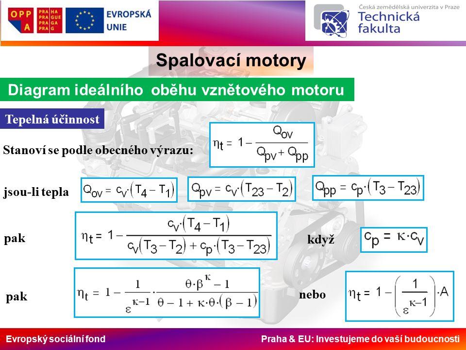 Evropský sociální fond Praha & EU: Investujeme do vaší budoucnosti Spalovací motory Diagram ideálního oběhu vznětového motoru Tepelná účinnost Stanoví se podle obecného výrazu: jsou-li tepla pak když pak nebo