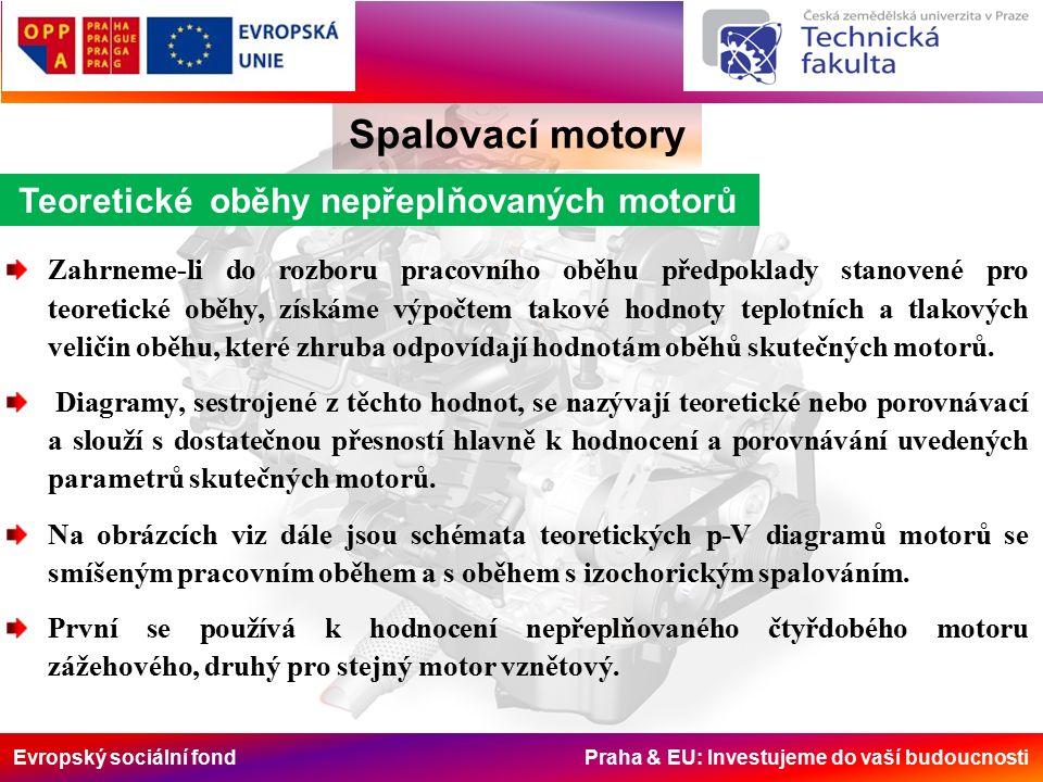 Evropský sociální fond Praha & EU: Investujeme do vaší budoucnosti Spalovací motory Teoretické oběhy nepřeplňovaných motorů Zahrneme-li do rozboru pracovního oběhu předpoklady stanovené pro teoretické oběhy, získáme výpočtem takové hodnoty teplotních a tlakových veličin oběhu, které zhruba odpovídají hodnotám oběhů skutečných motorů.