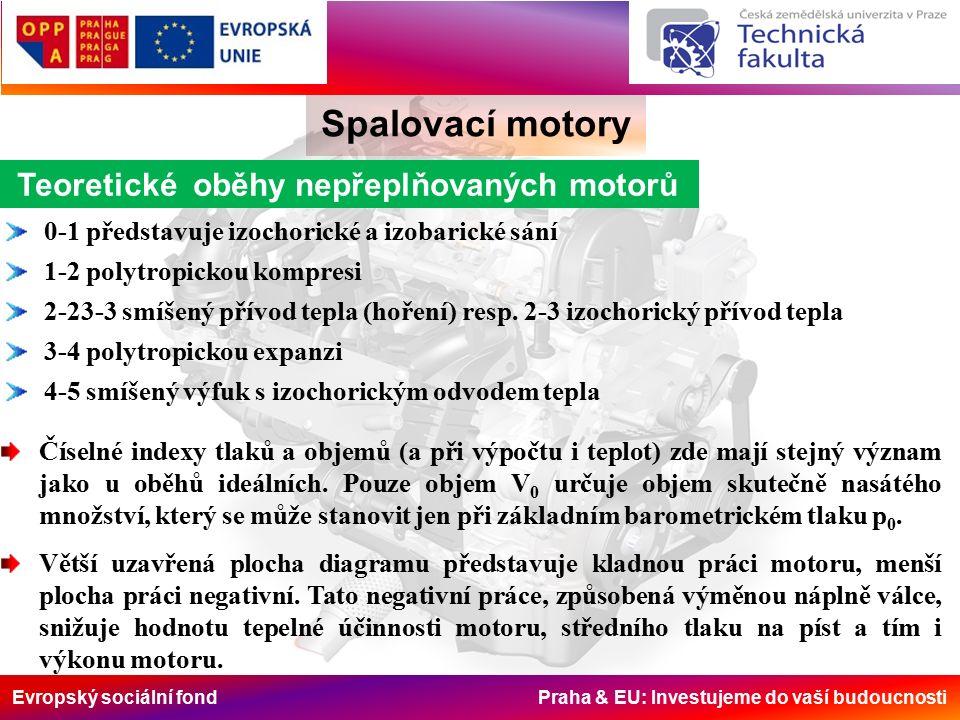 Evropský sociální fond Praha & EU: Investujeme do vaší budoucnosti Spalovací motory Teoretické oběhy nepřeplňovaných motorů 0-1 představuje izochorické a izobarické sání 1-2 polytropickou kompresi 2-23-3 smíšený přívod tepla (hoření) resp.