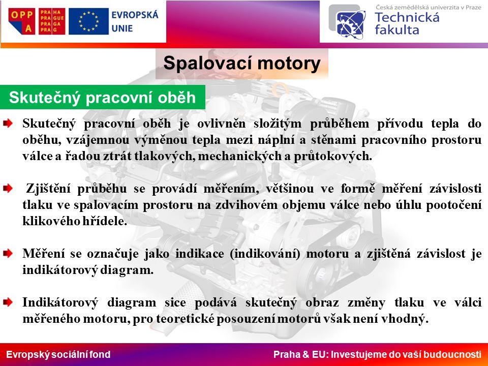 Evropský sociální fond Praha & EU: Investujeme do vaší budoucnosti Spalovací motory Příklad teoretických p-V grafů zážehový motor vznětový motor